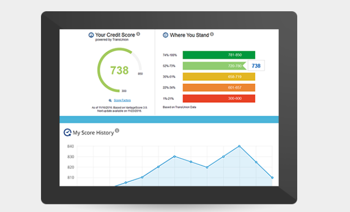 Chase Credit Journey Dashboard