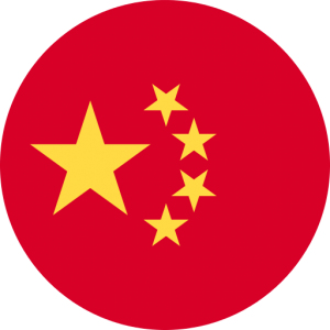 best credit cards china travel